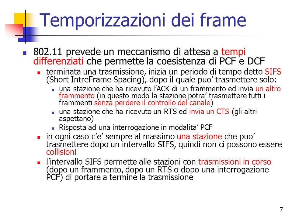 7 Temporizzazioni dei frame 802.11 prevede un meccanismo di attesa a tempi differenziati che permette la coesistenza di PCF e DCF terminata una trasmi