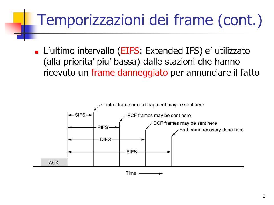 9 Temporizzazioni dei frame (cont.) Lultimo intervallo (EIFS: Extended IFS) e utilizzato (alla priorita piu bassa) dalle stazioni che hanno ricevuto u