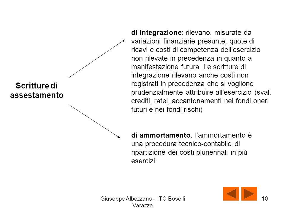Giuseppe Albezzano - ITC Boselli Varazze 9 Scritture di assestamento di completamento: completano (integrano) la contabilità esistente attraverso linserimento di valori che, pur essendo di competenza dellesercizio, per diverse ragioni non erano stati in precedenza contabilizzati (int.