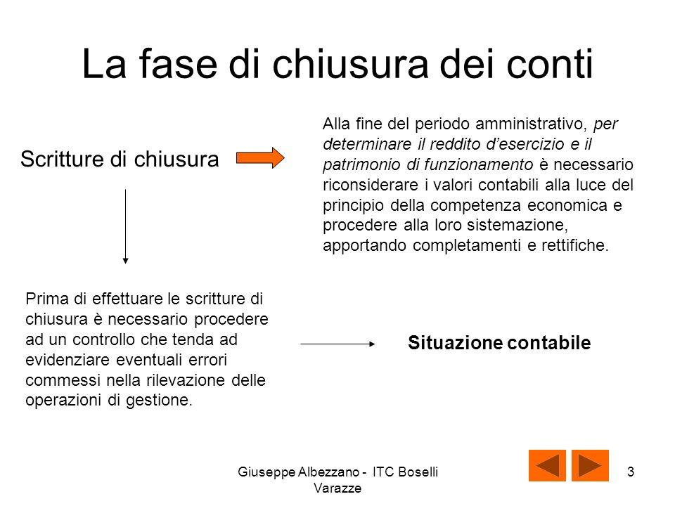 Giuseppe Albezzano - ITC Boselli Varazze 2 La fase di chiusura dei conti Durante lesercizio la contabilizzazione delle operazioni di gestione aziendale si ha nel momento della manifestazione finanziaria.
