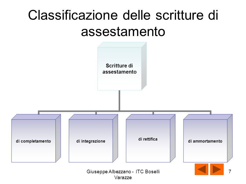 Giuseppe Albezzano - ITC Boselli Varazze 6 … le soluzioni .