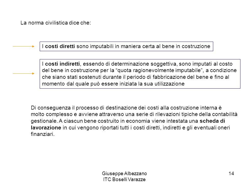 Giuseppe Albezzano ITC Boselli Varazze 14 La norma civilistica dice che: I costi diretti sono imputabili in maniera certa al bene in costruzione I cos