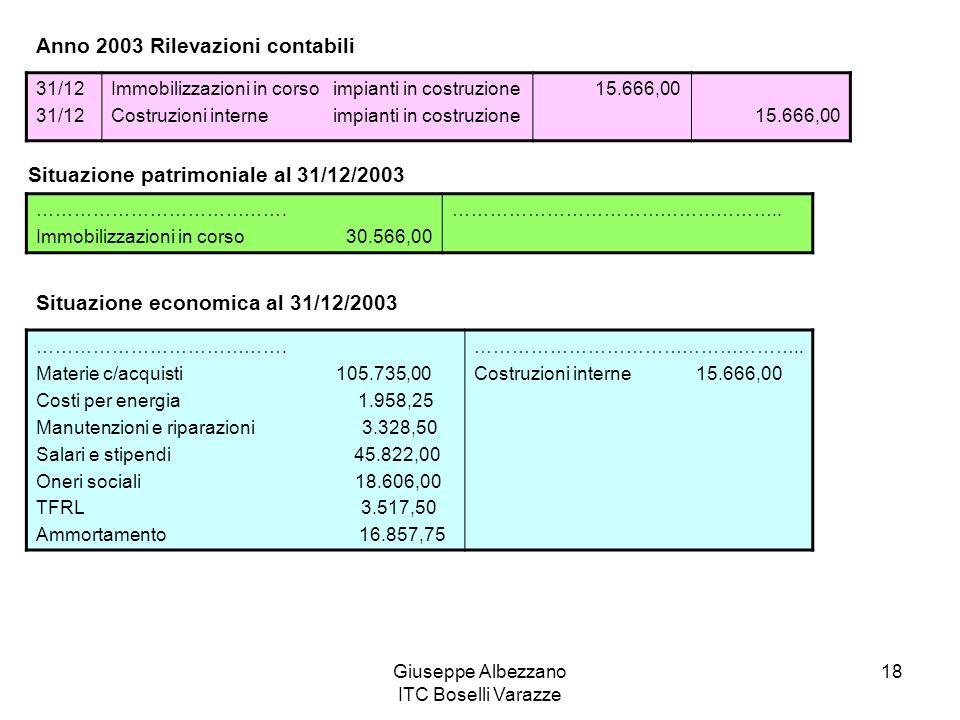 Giuseppe Albezzano ITC Boselli Varazze 18 Anno 2003 Rilevazioni contabili 31/12 Immobilizzazioni in corso impianti in costruzione Costruzioni interne