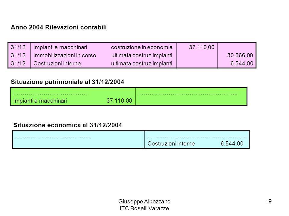 Giuseppe Albezzano ITC Boselli Varazze 19 Anno 2004 Rilevazioni contabili 31/12 Impianti e macchinari costruzione in economia Immobilizzazioni in cors