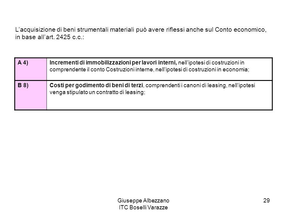 Giuseppe Albezzano ITC Boselli Varazze 29 Lacquisizione di beni strumentali materiali può avere riflessi anche sul Conto economico, in base allart. 24