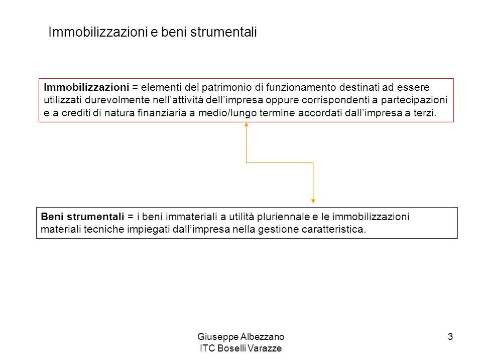 Giuseppe Albezzano ITC Boselli Varazze 3 Immobilizzazioni e beni strumentali Immobilizzazioni = elementi del patrimonio di funzionamento destinati ad