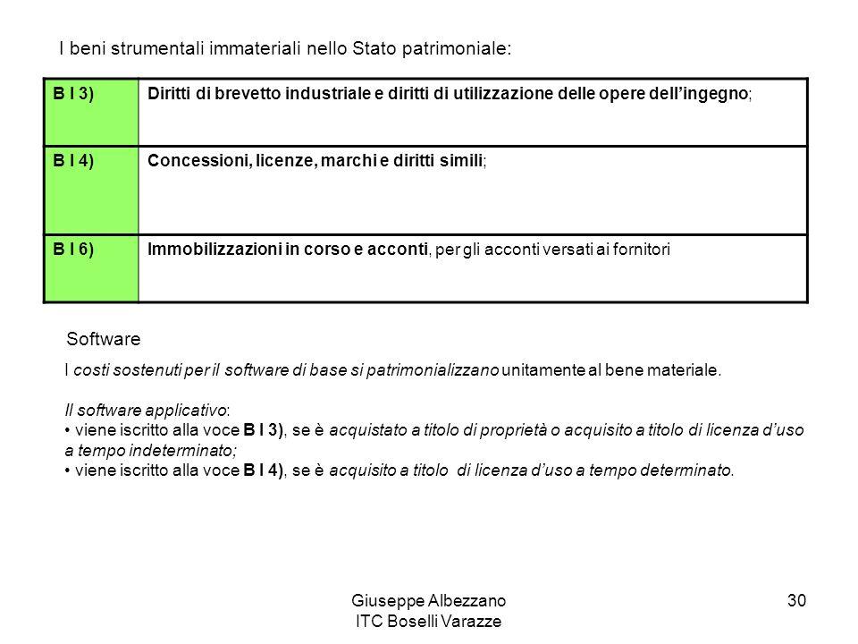 Giuseppe Albezzano ITC Boselli Varazze 30 I beni strumentali immateriali nello Stato patrimoniale: B I 3)Diritti di brevetto industriale e diritti di