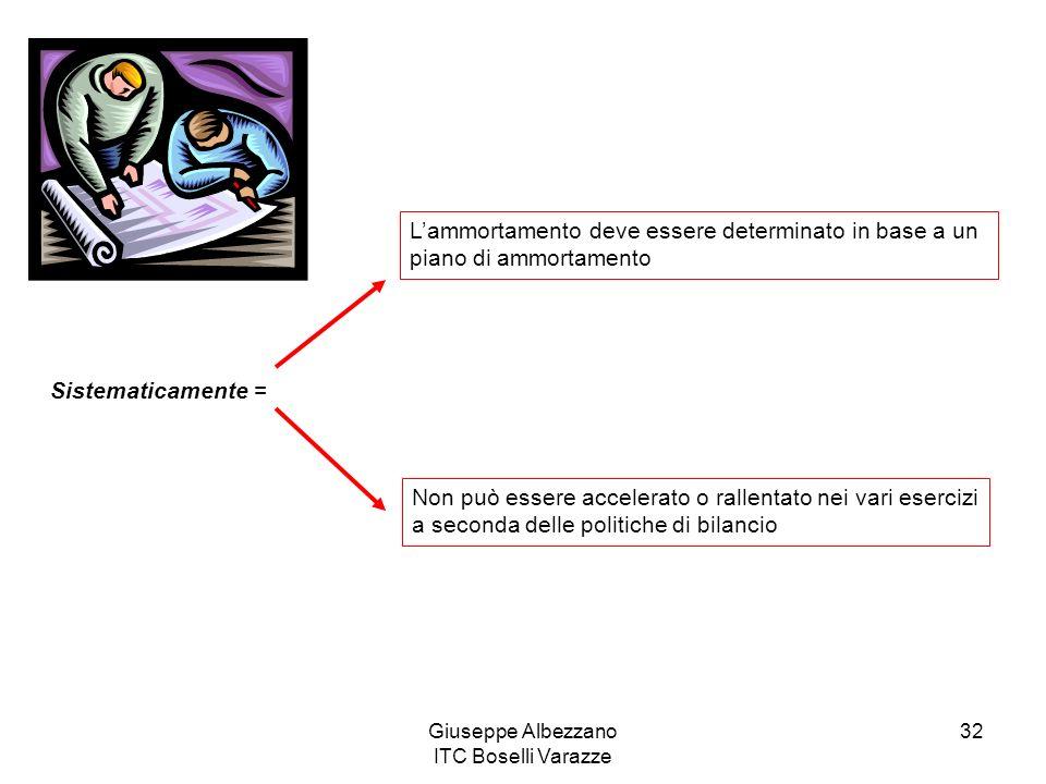 Giuseppe Albezzano ITC Boselli Varazze 32 Sistematicamente = Lammortamento deve essere determinato in base a un piano di ammortamento Non può essere a