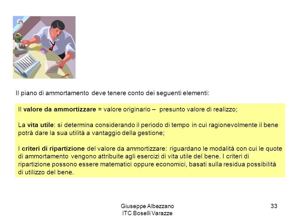 Giuseppe Albezzano ITC Boselli Varazze 33 Il piano di ammortamento deve tenere conto dei seguenti elementi: Il valore da ammortizzare = valore origina