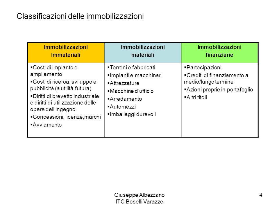Giuseppe Albezzano ITC Boselli Varazze 4 Classificazioni delle immobilizzazioni Immobilizzazioni Immateriali Immobilizzazioni materiali Immobilizzazio