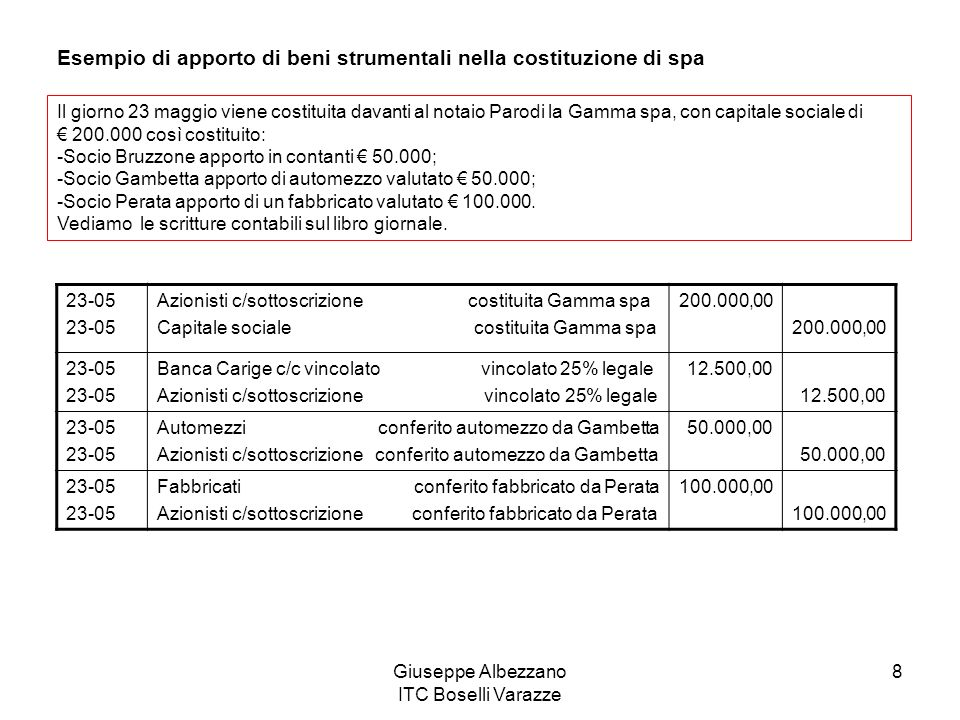 Giuseppe Albezzano ITC Boselli Varazze 8 Esempio di apporto di beni strumentali nella costituzione di spa Il giorno 23 maggio viene costituita davanti
