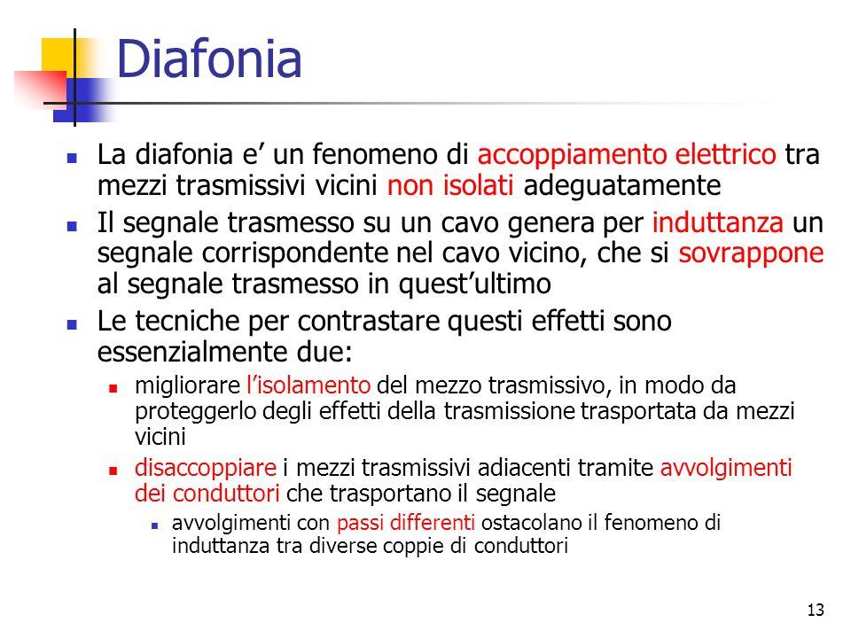 13 Diafonia La diafonia e un fenomeno di accoppiamento elettrico tra mezzi trasmissivi vicini non isolati adeguatamente Il segnale trasmesso su un cav