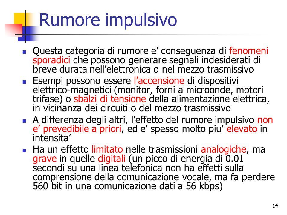 14 Rumore impulsivo Questa categoria di rumore e conseguenza di fenomeni sporadici che possono generare segnali indesiderati di breve durata nellelett