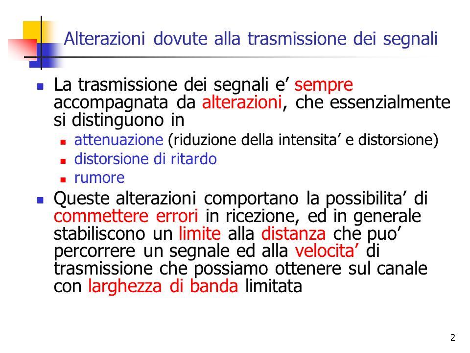 2 Alterazioni dovute alla trasmissione dei segnali La trasmissione dei segnali e sempre accompagnata da alterazioni, che essenzialmente si distinguono