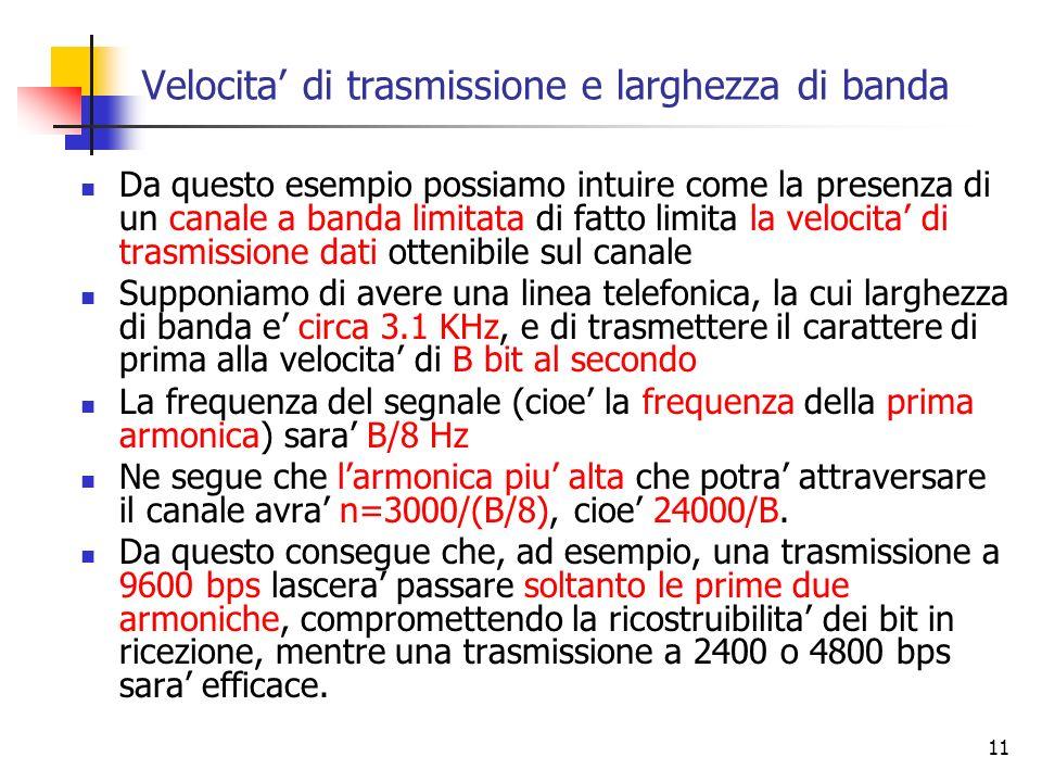 11 Velocita di trasmissione e larghezza di banda Da questo esempio possiamo intuire come la presenza di un canale a banda limitata di fatto limita la