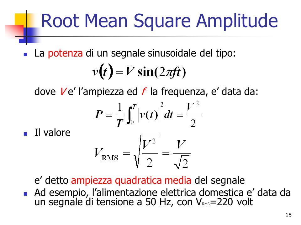 15 Root Mean Square Amplitude La potenza di un segnale sinusoidale del tipo: dove V e lampiezza ed f la frequenza, e data da: Il valore e detto ampiez