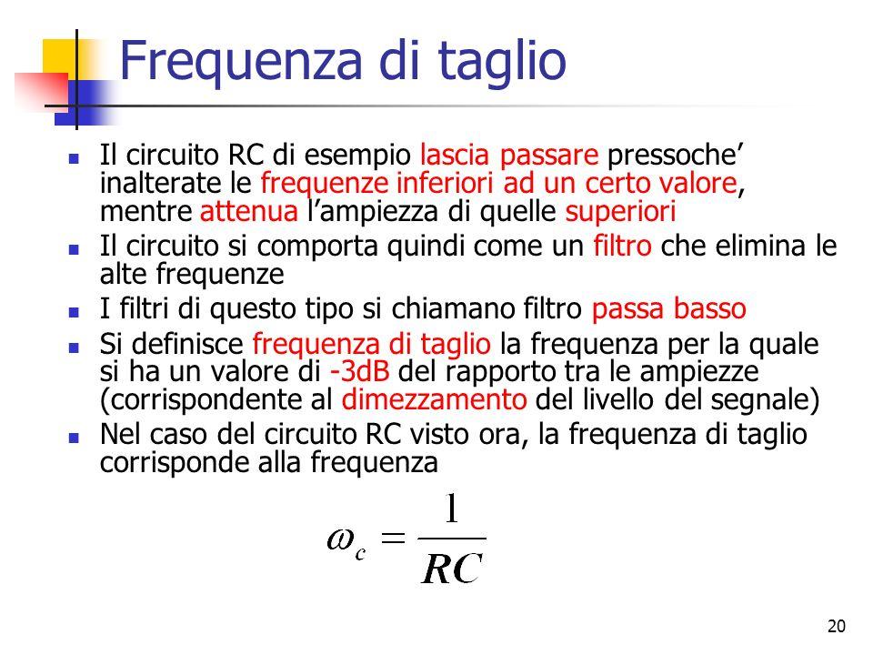20 Frequenza di taglio Il circuito RC di esempio lascia passare pressoche inalterate le frequenze inferiori ad un certo valore, mentre attenua lampiez