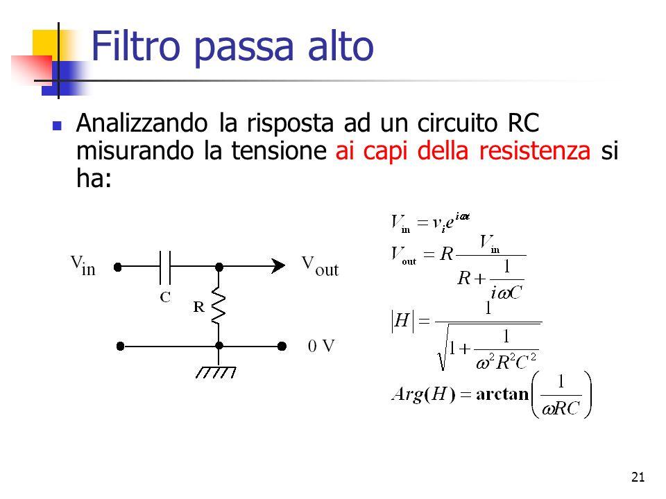 21 Filtro passa alto Analizzando la risposta ad un circuito RC misurando la tensione ai capi della resistenza si ha: