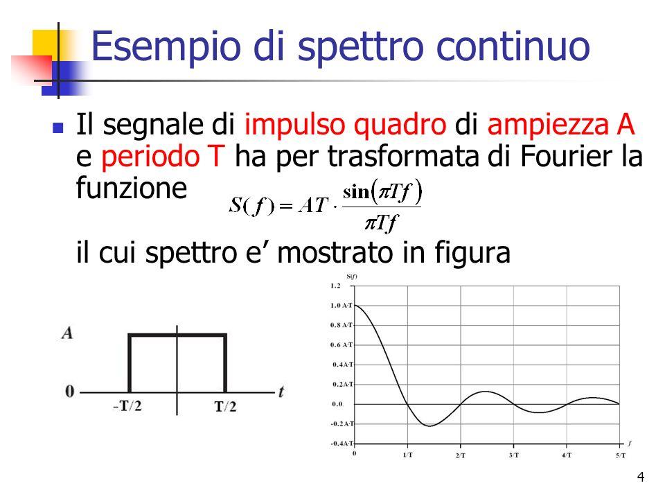 4 Esempio di spettro continuo Il segnale di impulso quadro di ampiezza A e periodo T ha per trasformata di Fourier la funzione il cui spettro e mostra