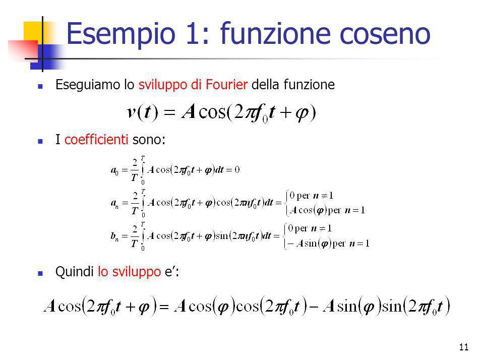 11 Esempio 1: funzione coseno Eseguiamo lo sviluppo di Fourier della funzione I coefficienti sono: Quindi lo sviluppo e: