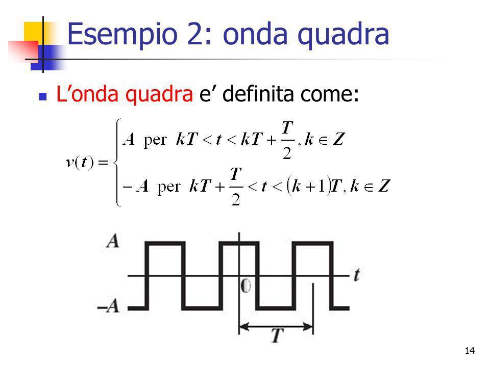 14 Esempio 2: onda quadra Londa quadra e definita come: