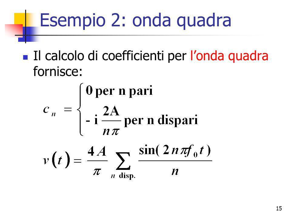 15 Esempio 2: onda quadra Il calcolo di coefficienti per londa quadra fornisce:
