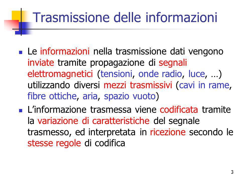 3 Trasmissione delle informazioni Le informazioni nella trasmissione dati vengono inviate tramite propagazione di segnali elettromagnetici (tensioni,