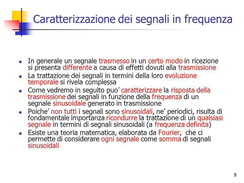 9 Caratterizzazione dei segnali in frequenza In generale un segnale trasmesso in un certo modo in ricezione si presenta differente a causa di effetti