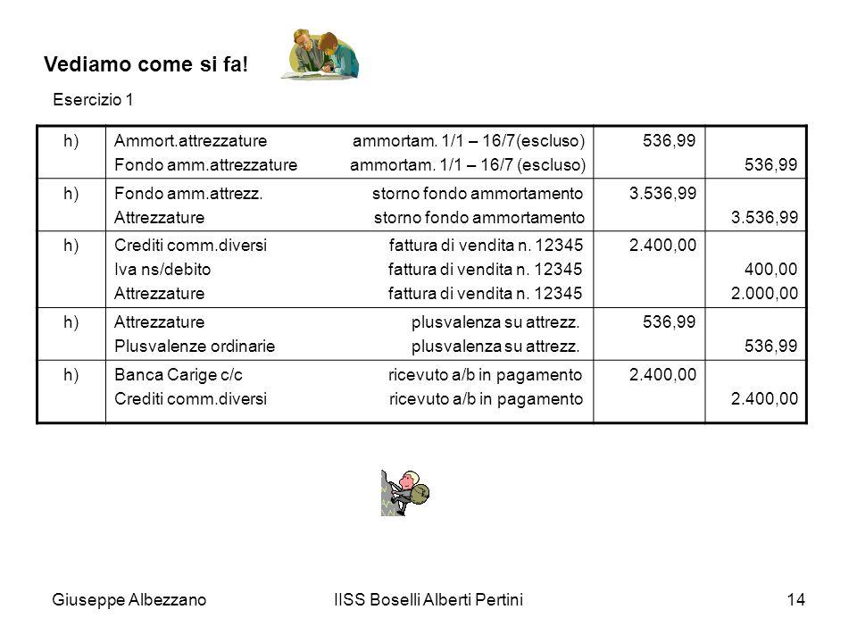Giuseppe AlbezzanoIISS Boselli Alberti Pertini14 Vediamo come si fa! h)Ammort.attrezzature ammortam. 1/1 – 16/7(escluso) Fondo amm.attrezzature ammort