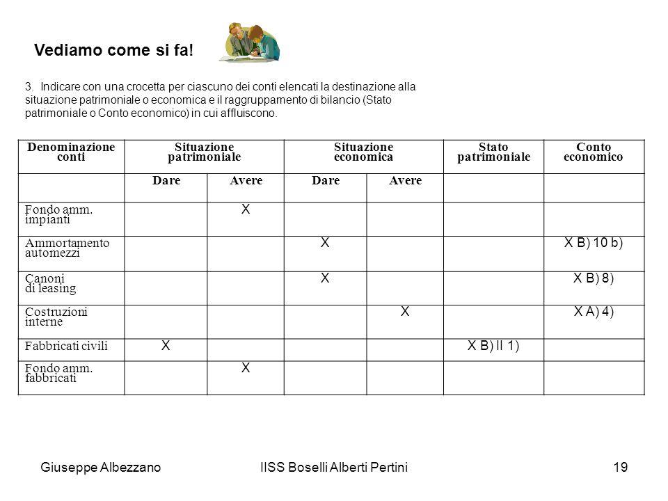 Giuseppe AlbezzanoIISS Boselli Alberti Pertini19 Denominazione conti Situazione patrimoniale Situazione economica Stato patrimoniale Conto economico D