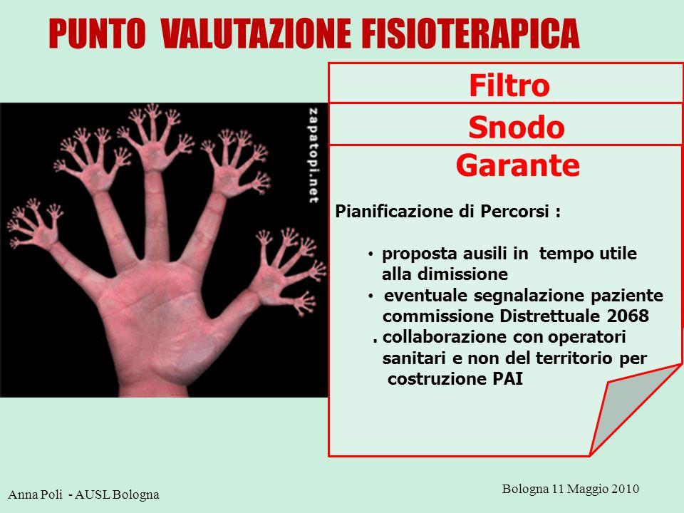 Filtro per definire livelli di priorità dello intervento riabilitativo per risposta tempestiva allutente PUNTO VALUTAZIONE FISIOTERAPICA Snodo nel pas