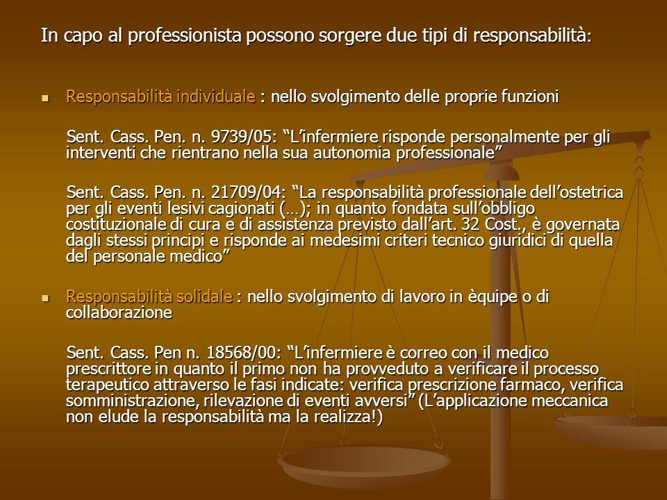 In capo al professionista possono sorgere due tipi di responsabilità : Responsabilità individuale : nello svolgimento delle proprie funzioni Responsab