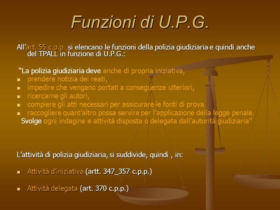 Funzioni di U.P.G. Allart. 55 c.p.p. si elencano le funzioni della polizia giudiziaria e quindi anche del TPALL in funzione di U.P.G.: La polizia giud