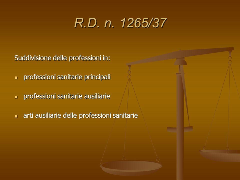 R.D. n. 1265/37 Suddivisione delle professioni in: professioni sanitarie principali professioni sanitarie principali professioni sanitarie ausiliarie