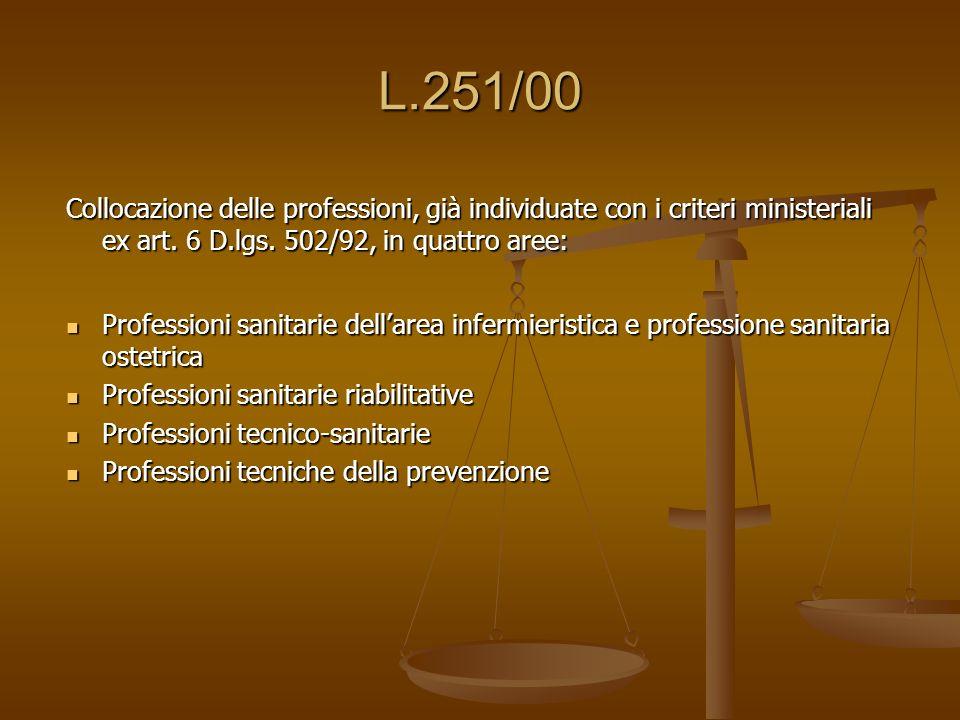 L.251/00 Collocazione delle professioni, già individuate con i criteri ministeriali ex art. 6 D.lgs. 502/92, in quattro aree: Professioni sanitarie de
