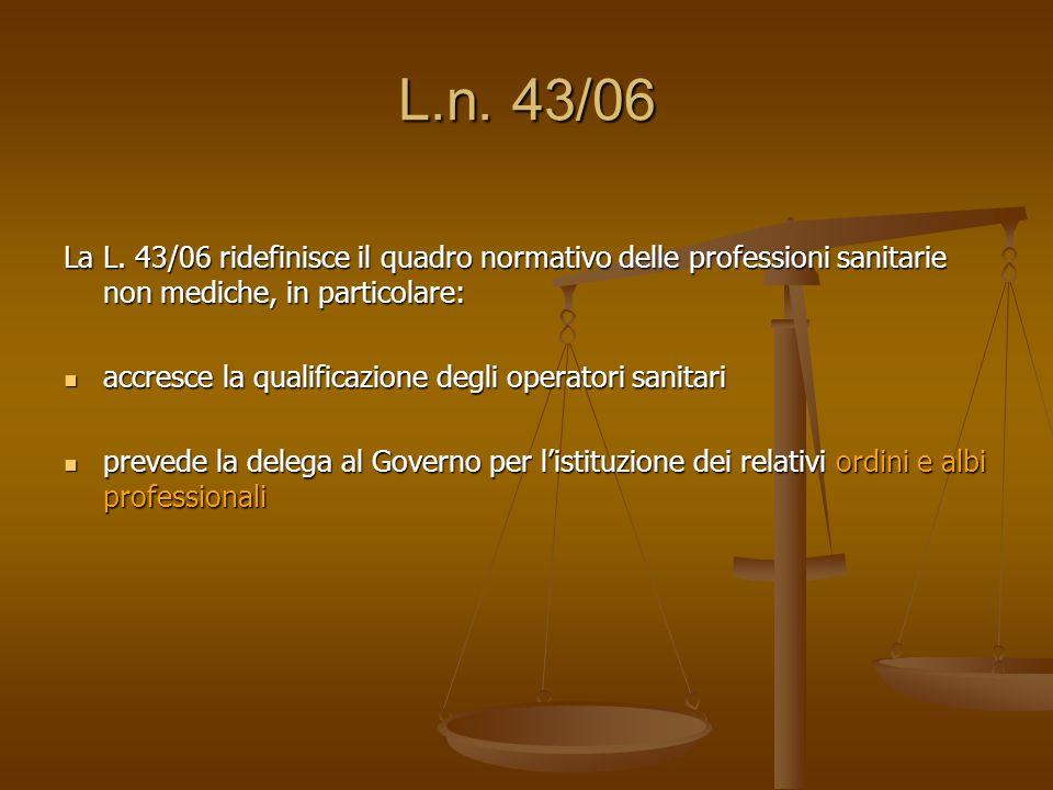 L.n. 43/06 La L. 43/06 ridefinisce il quadro normativo delle professioni sanitarie non mediche, in particolare: accresce la qualificazione degli opera