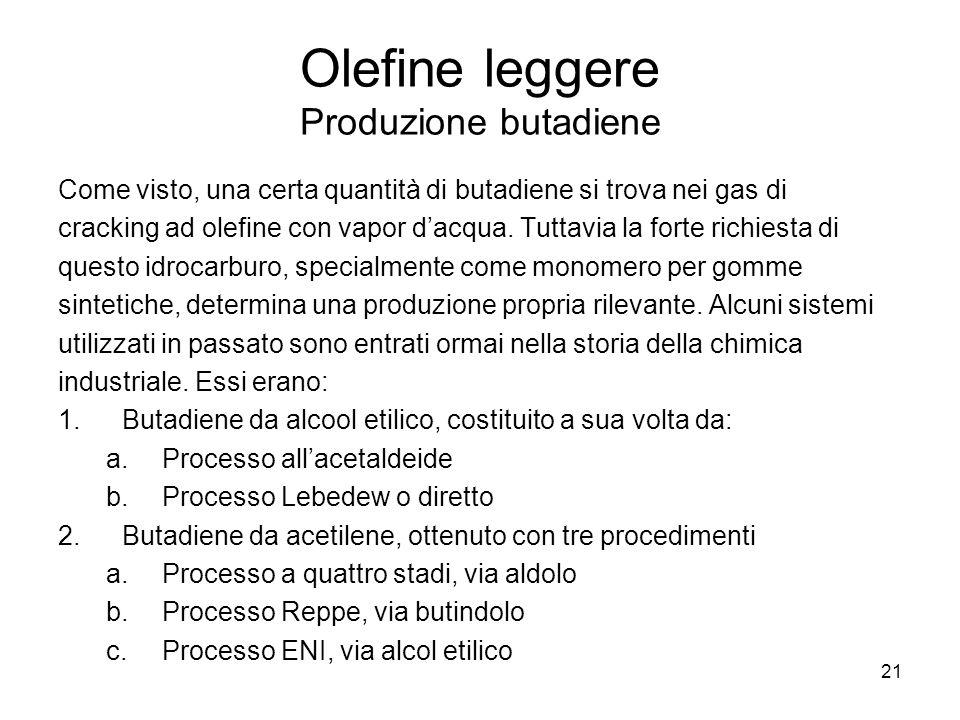 21 Olefine leggere Produzione butadiene Come visto, una certa quantità di butadiene si trova nei gas di cracking ad olefine con vapor dacqua. Tuttavia