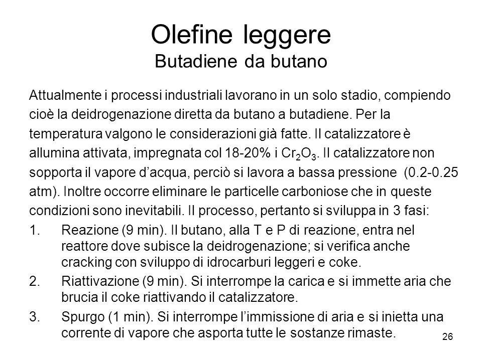 26 Olefine leggere Butadiene da butano Attualmente i processi industriali lavorano in un solo stadio, compiendo cioè la deidrogenazione diretta da but