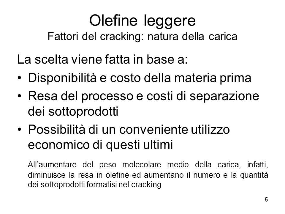 5 Olefine leggere Fattori del cracking: natura della carica La scelta viene fatta in base a: Disponibilità e costo della materia prima Resa del proces