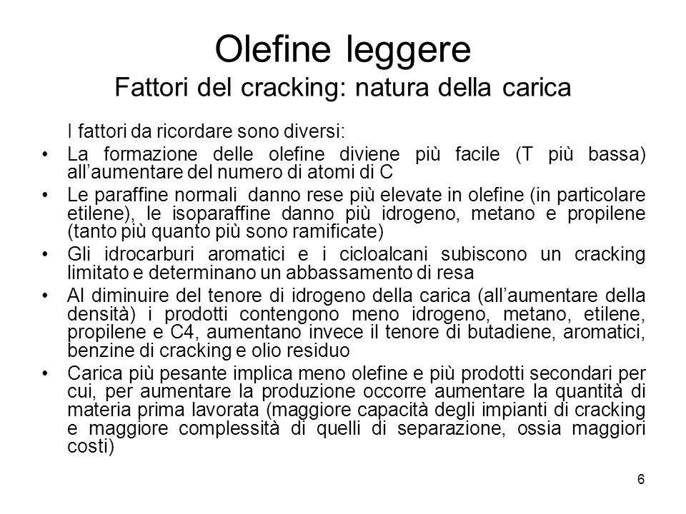 6 Olefine leggere Fattori del cracking: natura della carica I fattori da ricordare sono diversi: La formazione delle olefine diviene più facile (T più