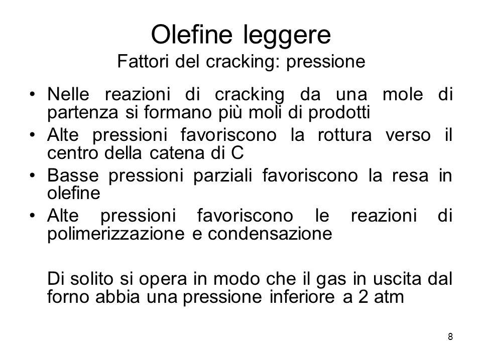 8 Olefine leggere Fattori del cracking: pressione Nelle reazioni di cracking da una mole di partenza si formano più moli di prodotti Alte pressioni fa