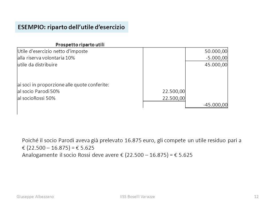Giuseppe AlbezzanoIISS Boselli Varazze12 ESEMPIO: riparto dellutile desercizio Prospetto riparto utili Utile d'esercizio netto d'imposte 50.000,00 all