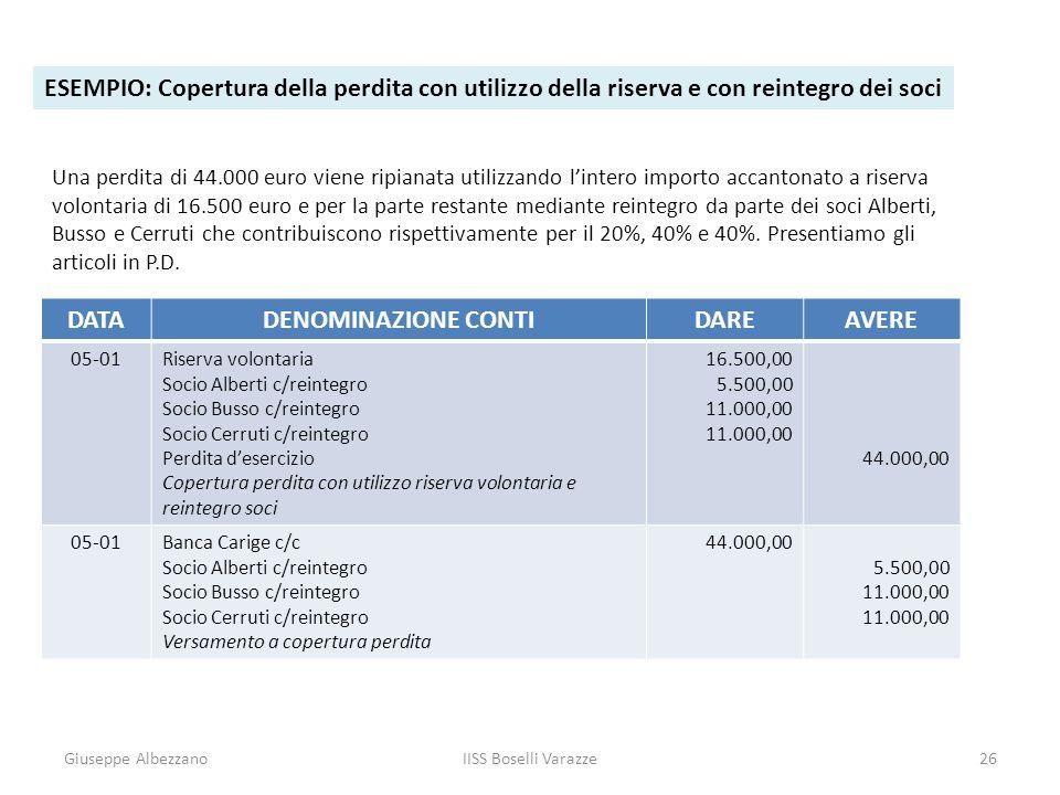 Giuseppe AlbezzanoIISS Boselli Varazze26 ESEMPIO: Copertura della perdita con utilizzo della riserva e con reintegro dei soci Una perdita di 44.000 eu