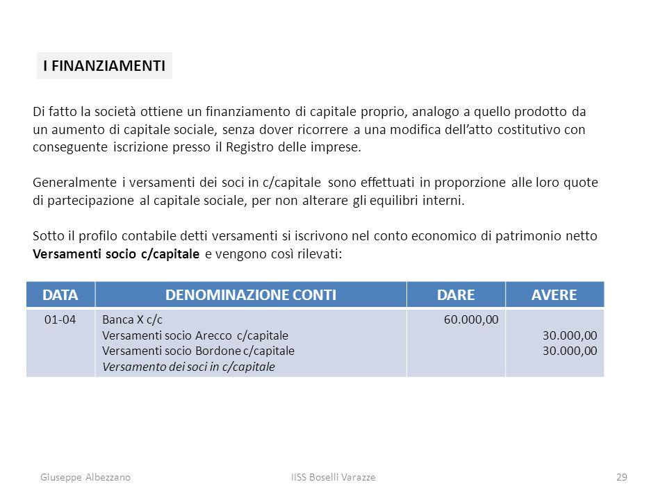 Giuseppe AlbezzanoIISS Boselli Varazze29 I FINANZIAMENTI Di fatto la società ottiene un finanziamento di capitale proprio, analogo a quello prodotto d