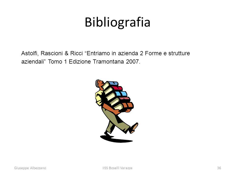IISS Boselli Varazze36 Bibliografia Astolfi, Rascioni & Ricci Entriamo in azienda 2 Forme e strutture aziendali Tomo 1 Edizione Tramontana 2007. Giuse