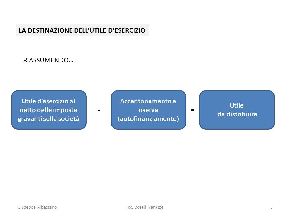 Giuseppe AlbezzanoIISS Boselli Varazze16 DATADENOMINAZIONE CONTIDAREAVERE 11-01Utile desercizio Socio Raggi c/utili Socio Prandi c/utili Destinazione dellutile 60.000,00 36.000,00 24.000,00 11-01Socio Raggi c/utili Socio Prandi c/utili Soci c/ritenute subite Competenza ritenute subite 729,00 486,00 1.215,00 11-01Socio Raggi c/utili Socio Prandi c/utili Banca Carige c/c Pagamento utili ai soci 35.271,00 23.514,00 58.785,00 ESEMPIO: Distribuzione di utili in presenza di ritenute dacconto subite, trasferite ai soci