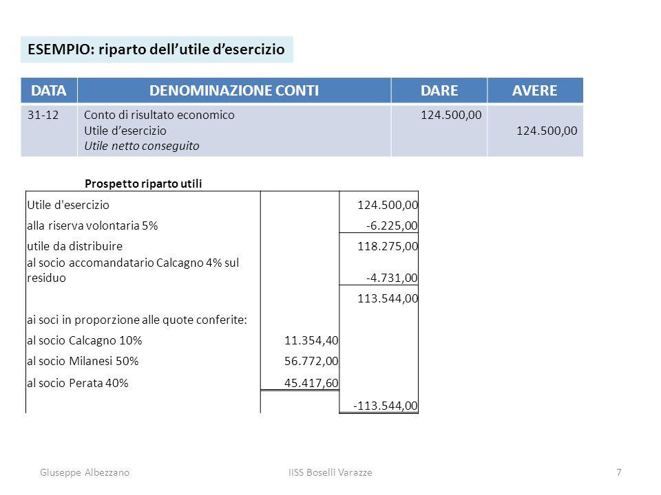 Giuseppe AlbezzanoIISS Boselli Varazze7 ESEMPIO: riparto dellutile desercizio DATADENOMINAZIONE CONTIDAREAVERE 31-12Conto di risultato economico Utile