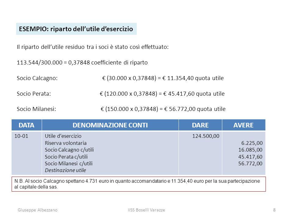 Giuseppe AlbezzanoIISS Boselli Varazze8 ESEMPIO: riparto dellutile desercizio Il riparto dellutile residuo tra i soci è stato così effettuato: 113.544
