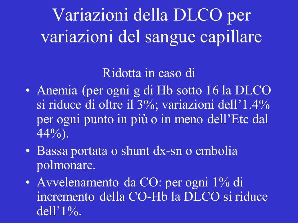 Variazioni della DLCO per variazioni del sangue capillare Ridotta in caso di Anemia (per ogni g di Hb sotto 16 la DLCO si riduce di oltre il 3%; varia