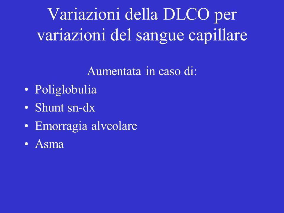 Variazioni della DLCO per variazioni del sangue capillare Aumentata in caso di: Poliglobulia Shunt sn-dx Emorragia alveolare Asma